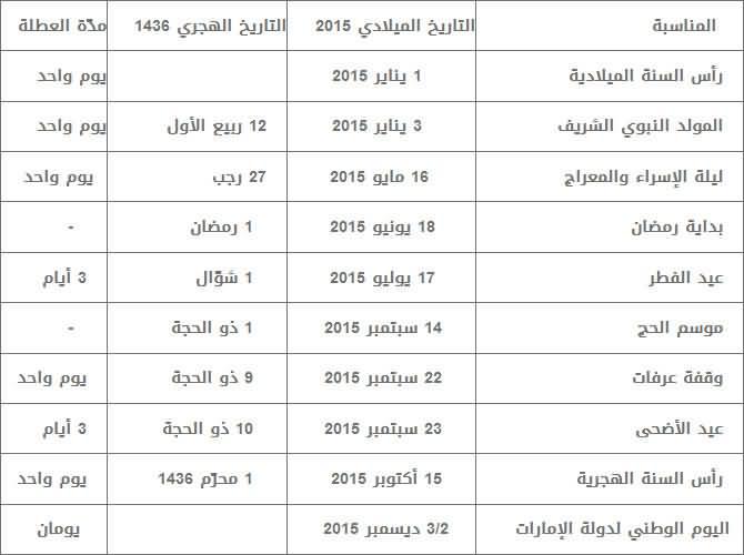 جدول العطل الرسمية فى الإمارات العربية المتحدة 2015 عين دبي تعرف على مطاعم واماكن السهر فى دبي