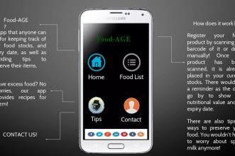 كل ما يجب عليكم معرفته حول تطبيق FoodAge