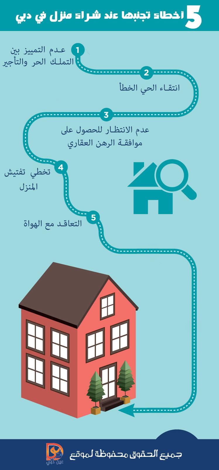 أخطاء حاول الا تقع فيها عند شراء منزل في دبي