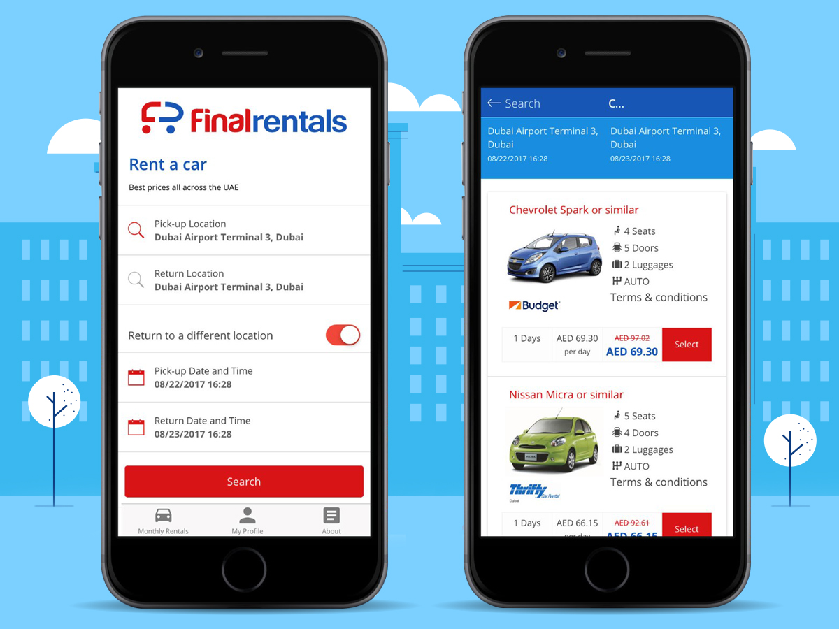 خدمة Finalrentals هي الأسهل على الإطلاق حيث يمكنك من خلالها استئجار سيارة بدون أي أوراق ودون أي متاعب
