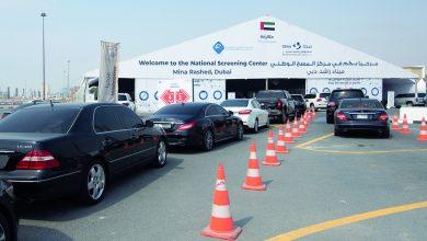 صورة ما هو فحص كورونا السريع الأحدث في دبي ؟