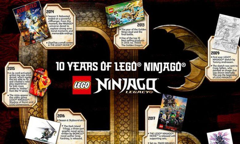 LEGO_10-years-lego-ninja-go